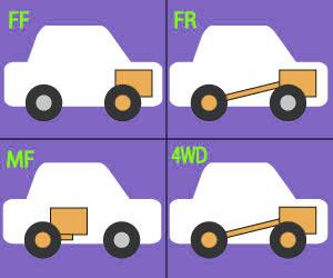 FF車-FR車-雪道-坂道-走行-スリップ-対策-重り-走り方-コツ-画像2