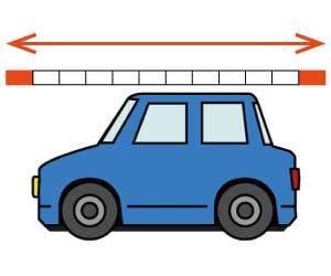 車の屋根の上に荷物を積む-載せる-ルーフキャリア-ルーフボックス-荷物前後制限-画像