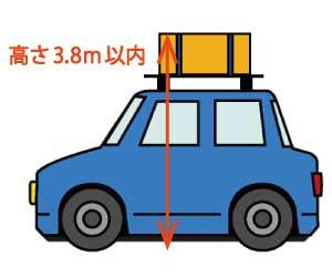 車の屋根の上に荷物を積む-載せる-ルーフキャリア-ルーフボックス-荷物高さ制限-画像